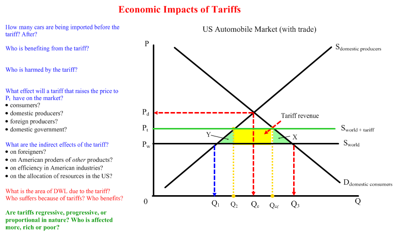 unit-4-international-economics_9.png
